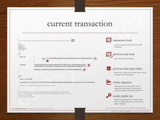 01-CurrentTransaction